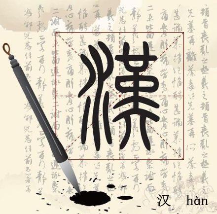 how to learn Mandarin characters