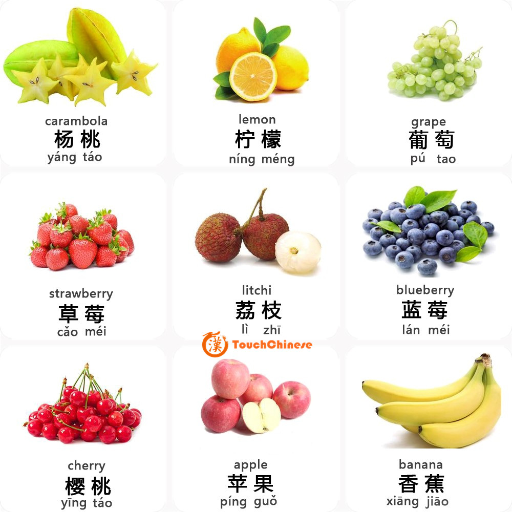 MANDARIN CHINESE WORDS LIST - FRUITS - TouchChinese