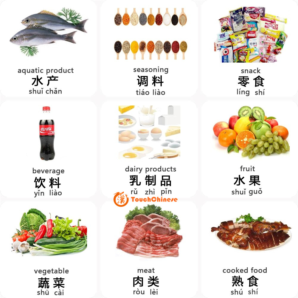 Chinese dishes chinese chicken dishes names chinese chicken dishes names pictures forumfinder Choice Image