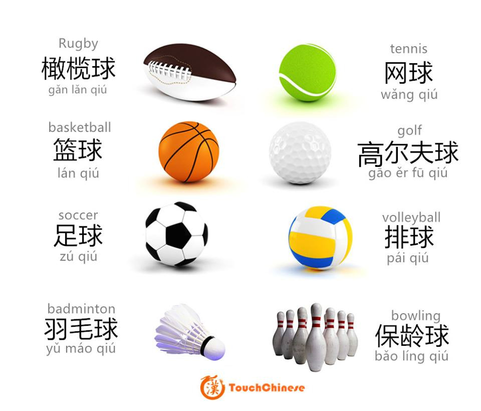 how to say sports in chinese